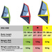 GREEMENT DE WINDSURF GONFLABLE IRIG ONE ARROWS 2016