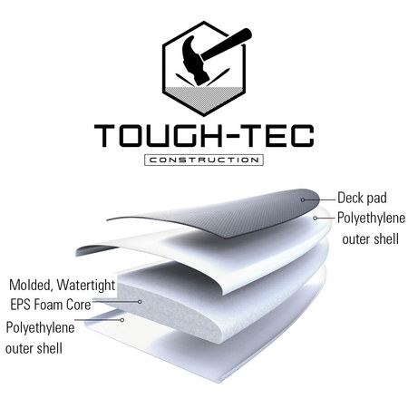 PADDLE BIC TOUGH TEC 10.6 PERFORMER 2018